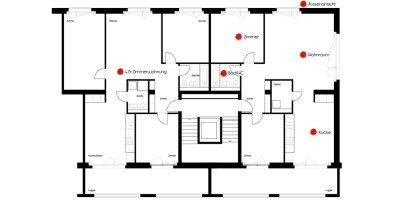 Immobilien • virtuelle Rundgänge 360° • BG Zurlinden